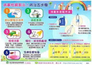 ▲病毒性腸胃炎-防治五步驟。(圖/高雄市政府衛生局提供)