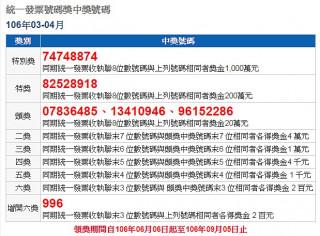 106年3、4月期統一發票中獎號碼(圖/財政部稅務入口網)