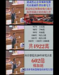 議員林深在雲林縣議會質詢,詹長權向六輕要求600億的擷取畫面。(記者葉一鳴翻攝)