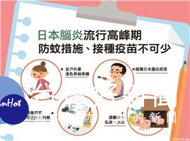 目前日本腦炎尚無有效的治療藥物,疫苗的接種為預防感染最有效的方法。(圖:疾病管制署提供)
