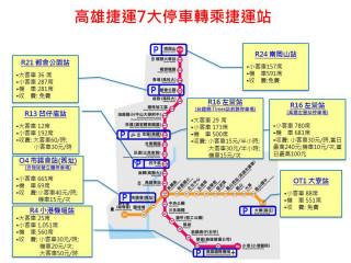 ▲高雄捷運7大停車轉乘捷運站。(圖/高雄市政府交通局提供)