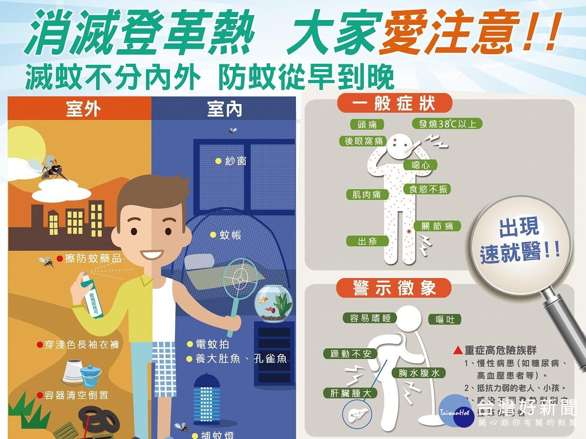 本土登革熱疫情一直燒 台南現首例 台中新增3例 新北增1例