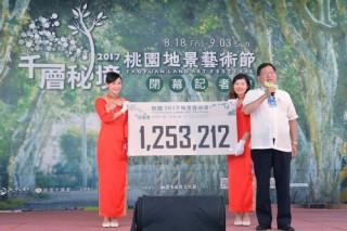鄭市長表示:桃園地景藝術節共有125萬3,212人次參觀。