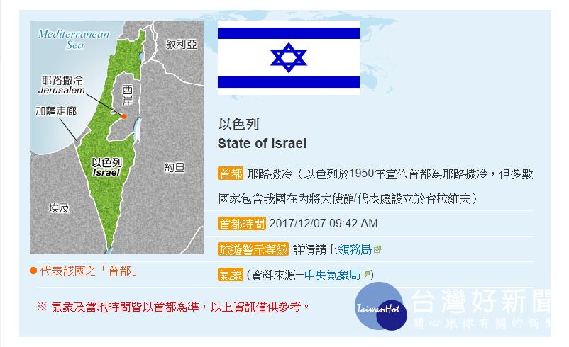 美國承認耶路撒冷為以色列首都 外交部:我駐館不搬遷