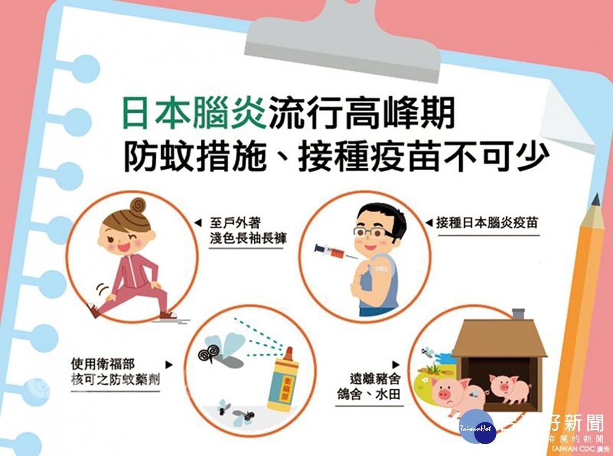 日本腦炎流行季來臨 高雄衛生局呼籲民眾應儘速接種疫苗
