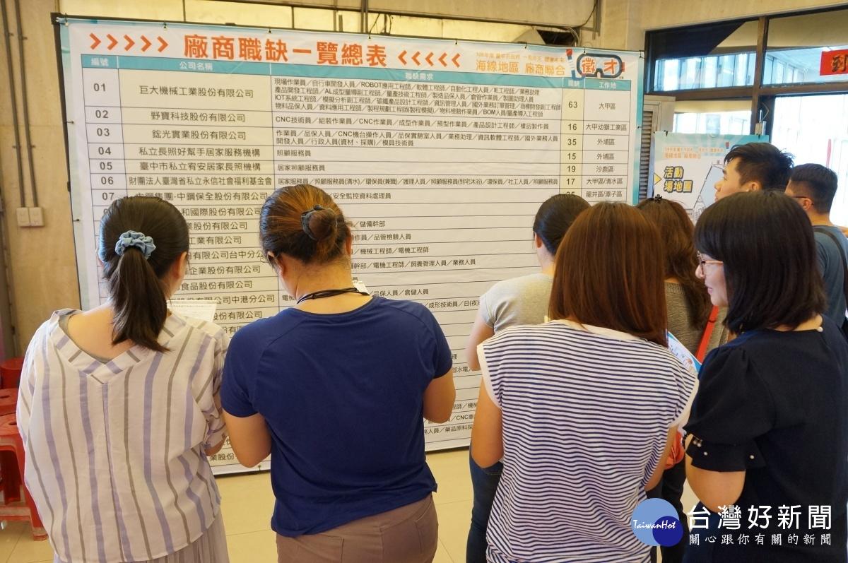 中市海線第二場徵才10/19登場 釋出近千個工作職缺