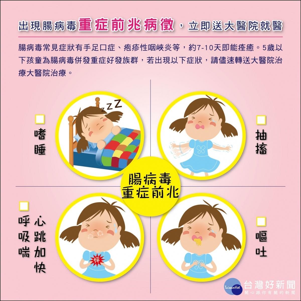 高市新增一例腸病毒71型重症 9個月男童高燒出現紅疹