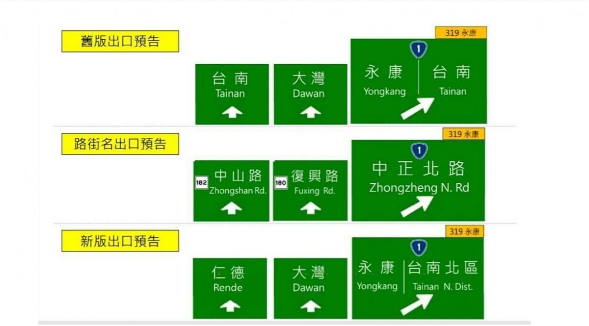 擬改國1台南交流道出口標示被罵翻 高公局急推第二版路標