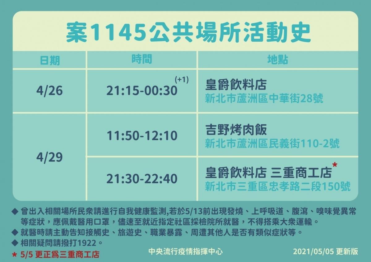 諾富特染疫水電工活動史更新 4/26、4/29去下列地方須當心