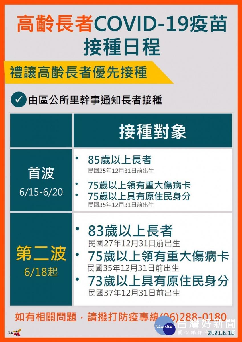 台南施打疫苗規劃完善 成大教授讚譽防疫到位