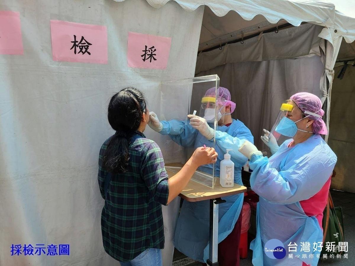 防堵疫情擴散 嘉義市啟動公費PCR專案